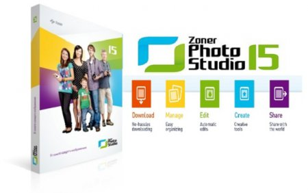 Фоторедактор Zoner Photo Studio