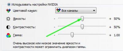 Как отрегулировать яркость экрана на компьютере