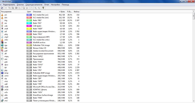 Как сделать папки и файлы в них не скрытыми 989