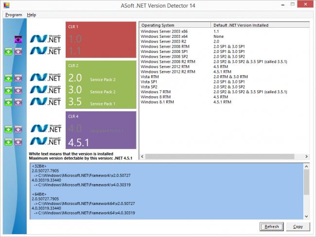 net framework 4.0 v 30319 gratuit