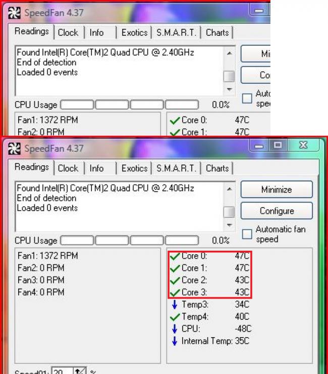 Определения программу процессор на нагрузки