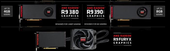 Видеокарты Radeon, характеристики, выбор