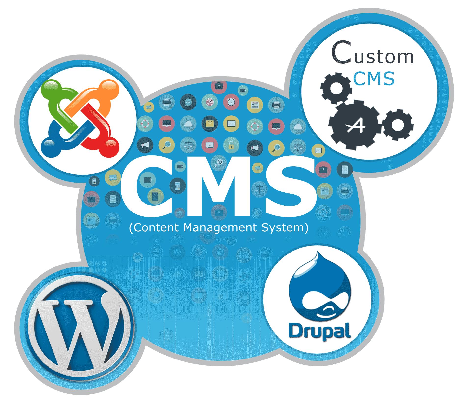 Система управления контентом - обзор лучших CMS для создания сайтов. Советы и хитрости экспертов!